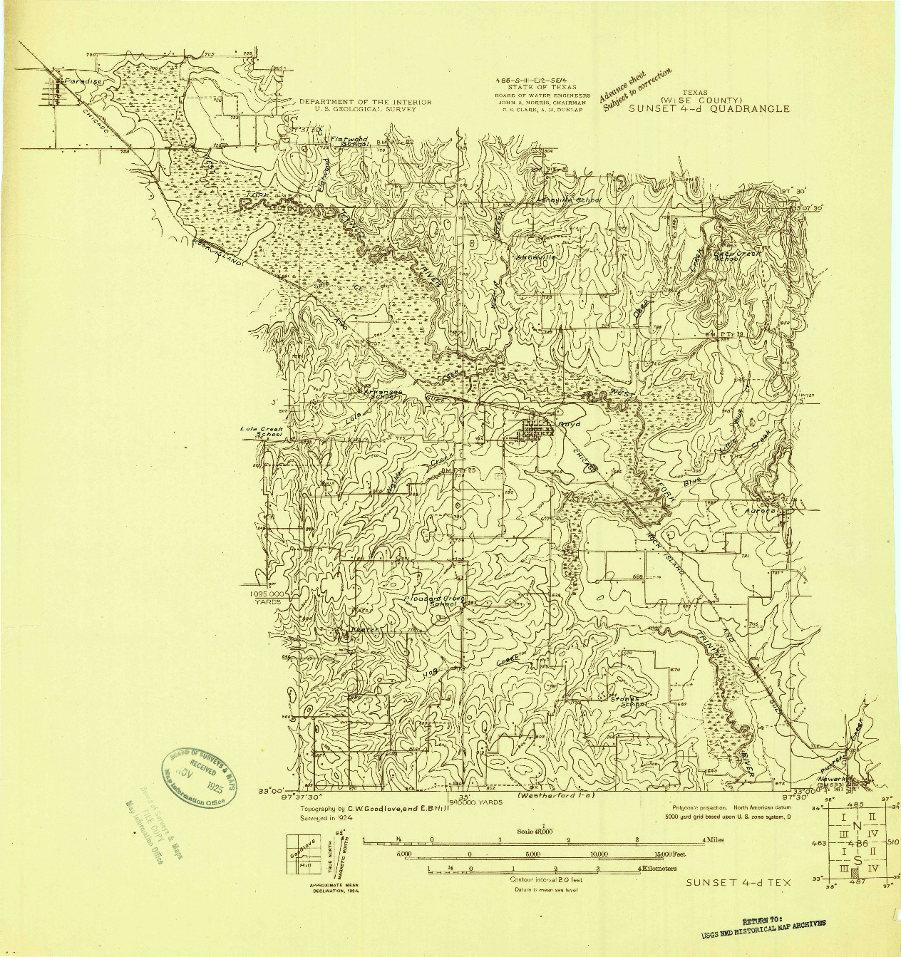 USGS 1:48000-SCALE QUADRANGLE FOR SUNSET 4-D, TX 1924