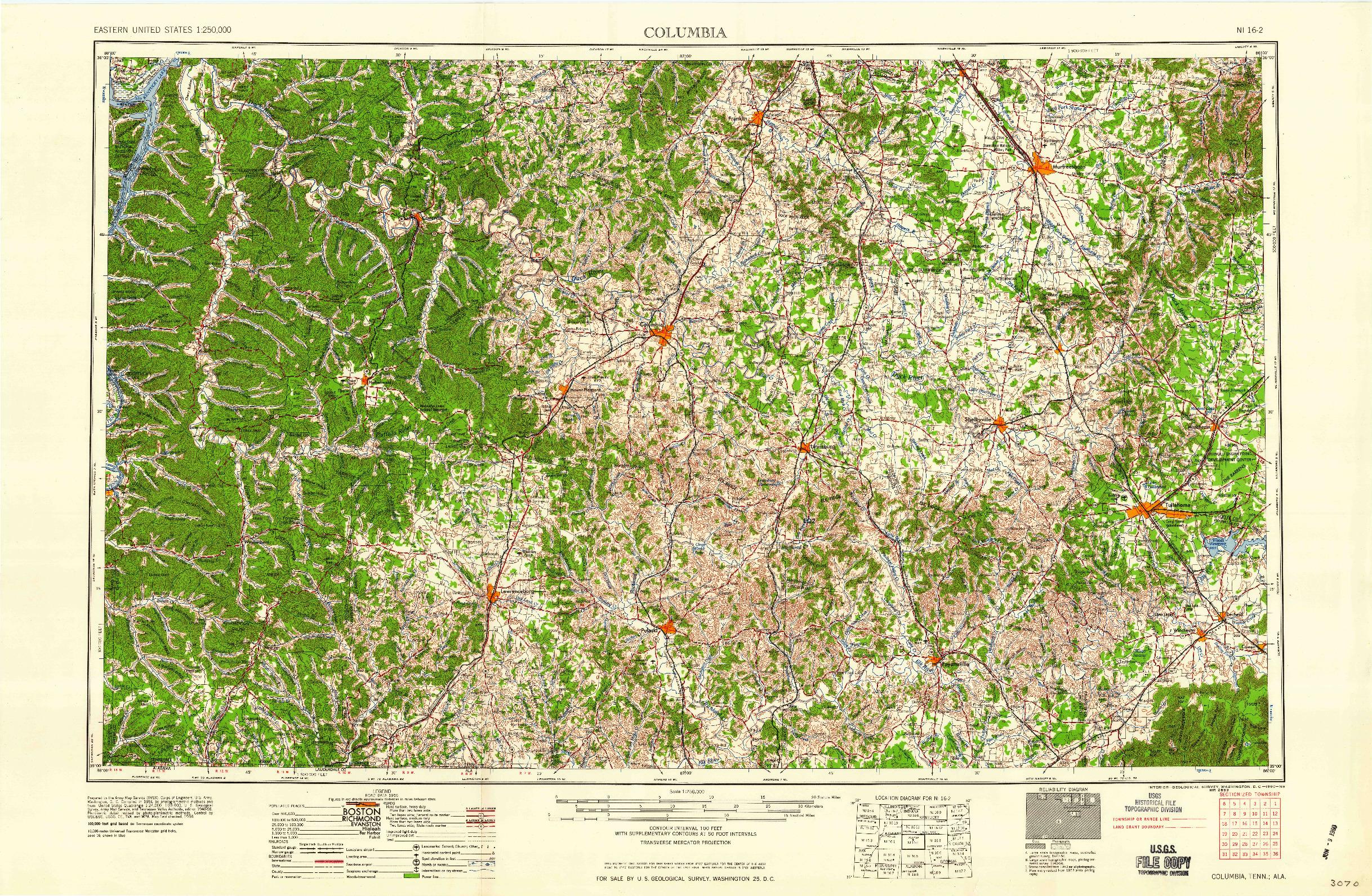 USGS 1:250000-SCALE QUADRANGLE FOR COLUMBIA, TN 1956