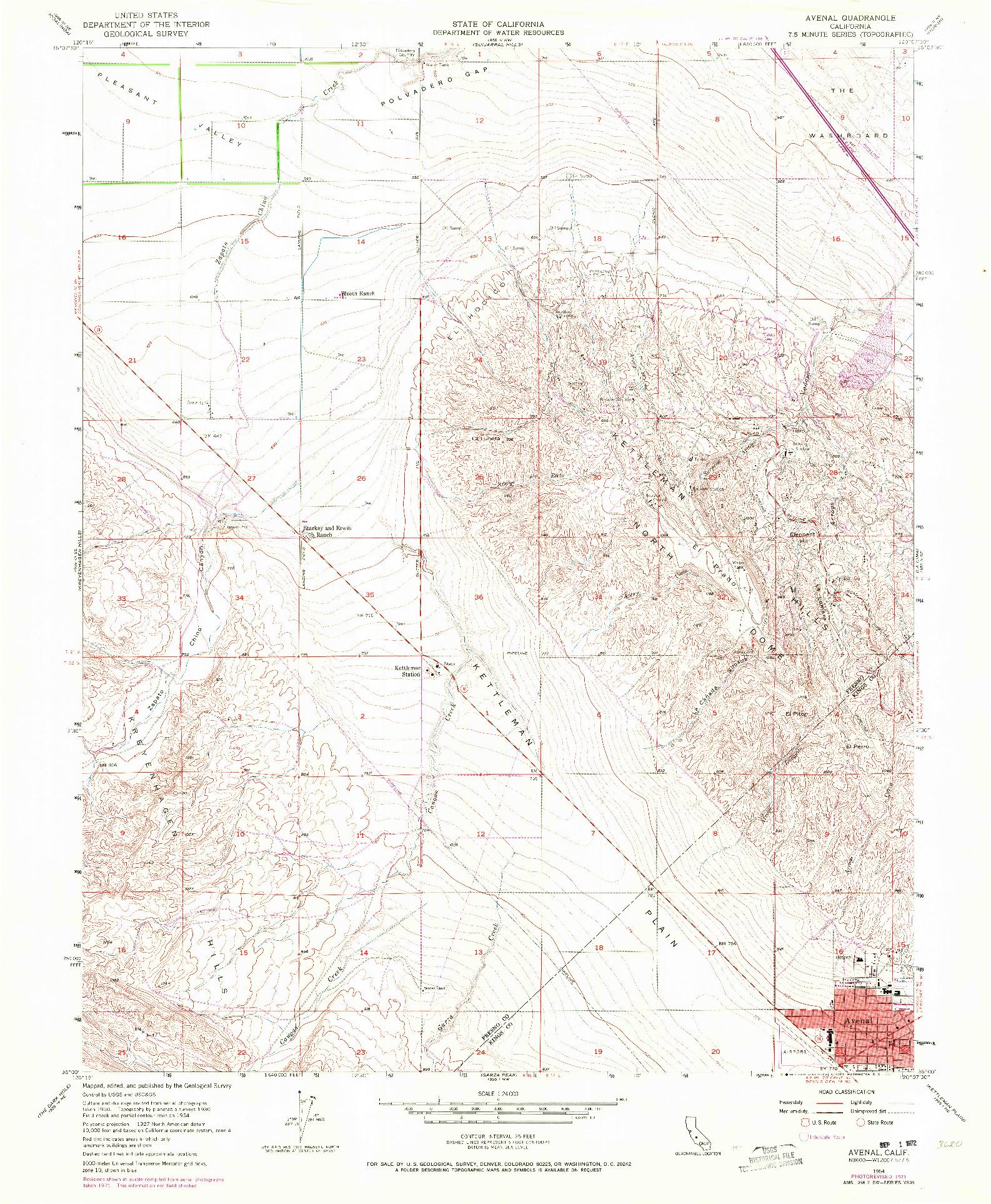 USGS 1:24000-SCALE QUADRANGLE FOR AVENAL, CA 1954