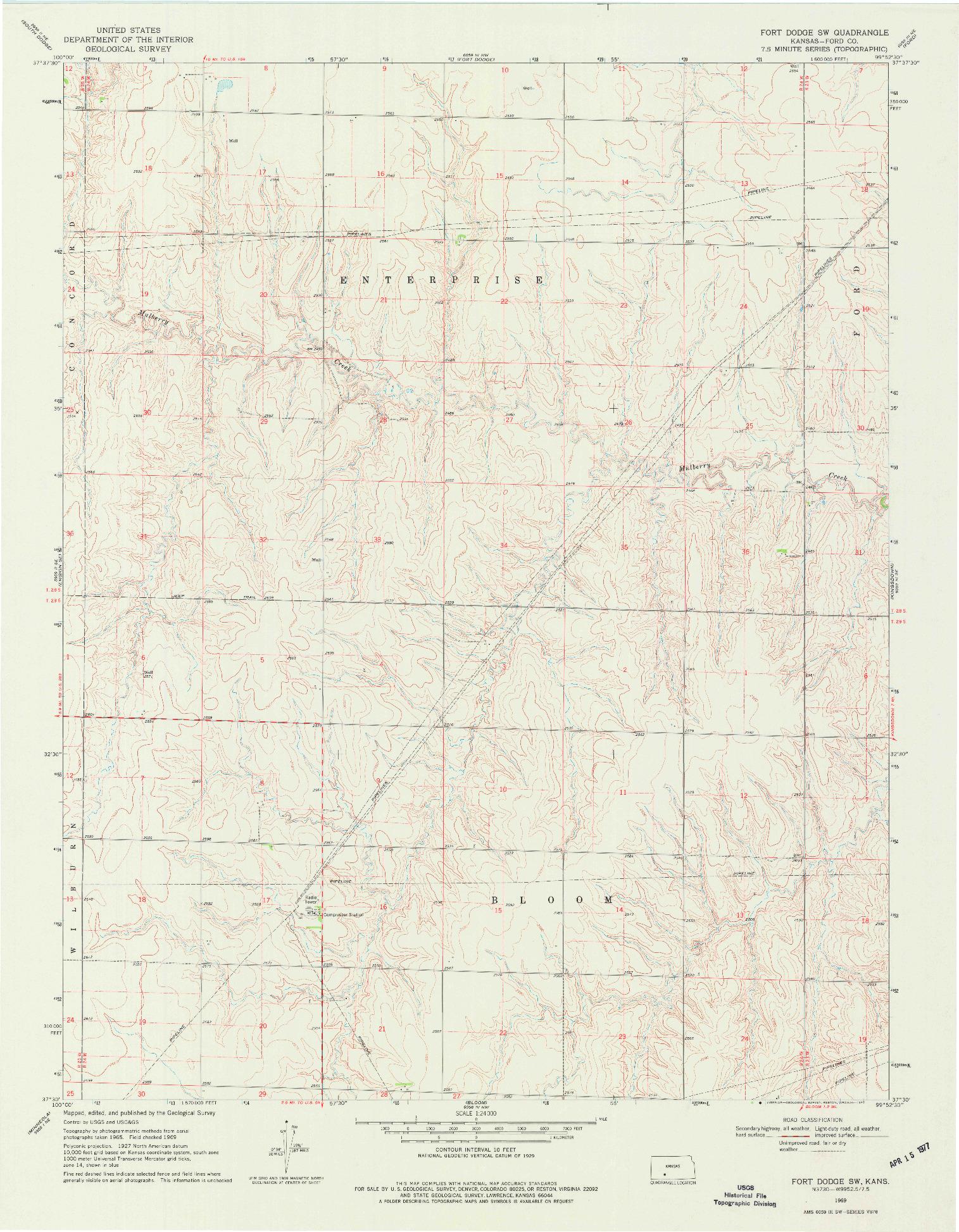 USGS 1:24000-SCALE QUADRANGLE FOR FORT DODGE SW, KS 1969
