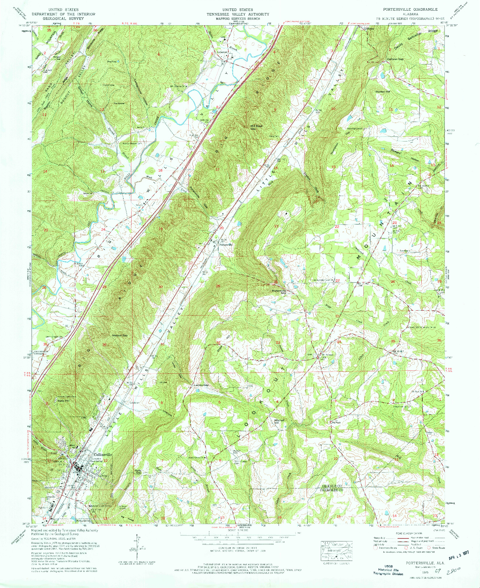 USGS 1:24000-SCALE QUADRANGLE FOR PORTERSVILLE, AL 1975