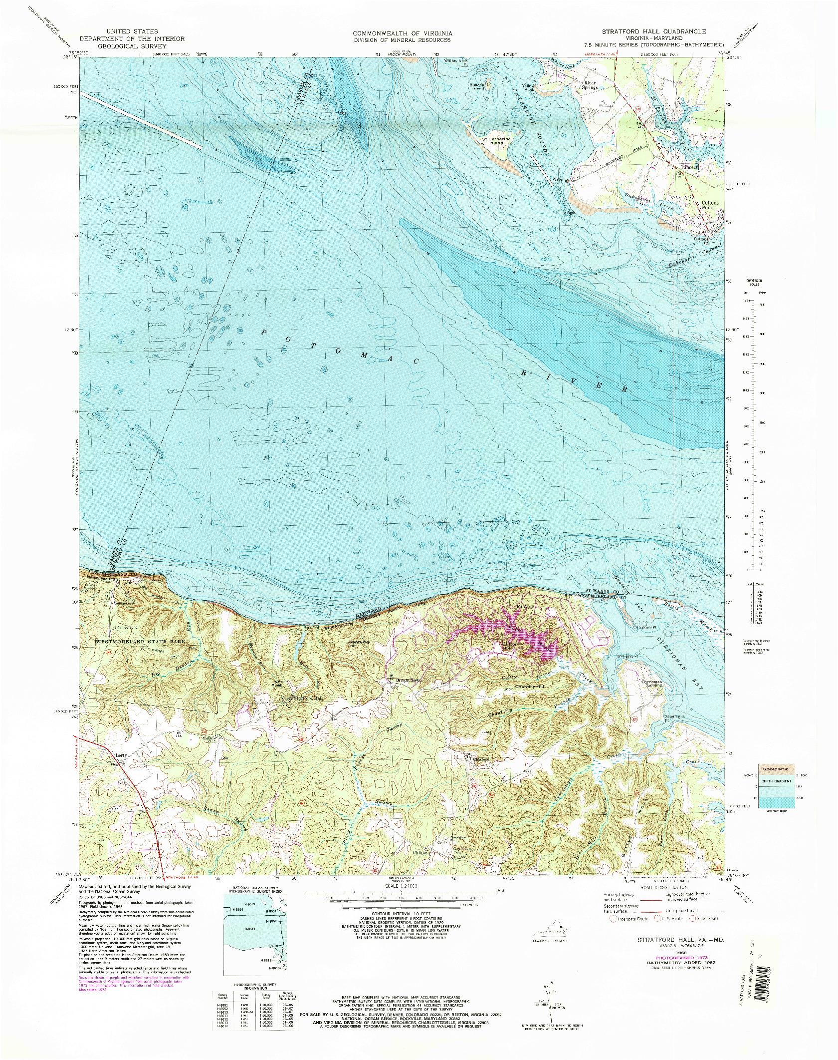 USGS 1:24000-SCALE QUADRANGLE FOR STRATFORD HALL, VA 1968